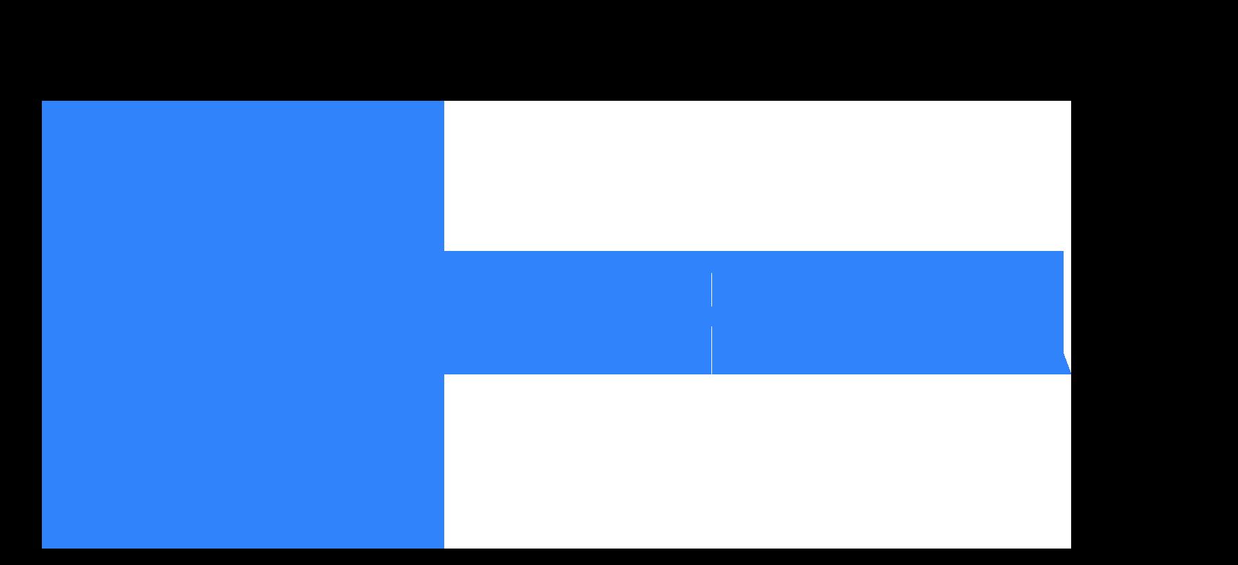 BillKarma